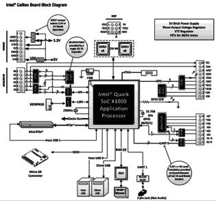 Ford 5 0 Wiring Harness Ford 5.0 Spark Plug Wiring Diagram