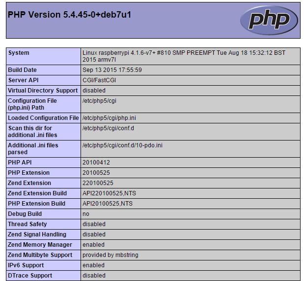 Sistema Web com Raspberry Pi: Tela de informações sobre o PHP em Execução