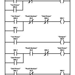 Star Delta Control Wiring Diagram With Timer 7 Way Trailer Brakes Clp Versus Microcontrolador - Embarcados