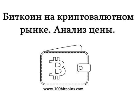 биткоин. анализ цены.