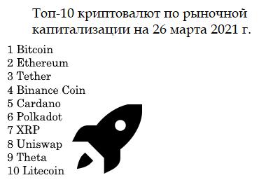 Топ 10 криптовалют по рыночной капитализации