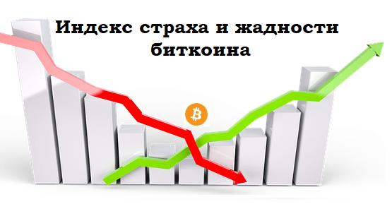Индекс страха и жадности биткоина