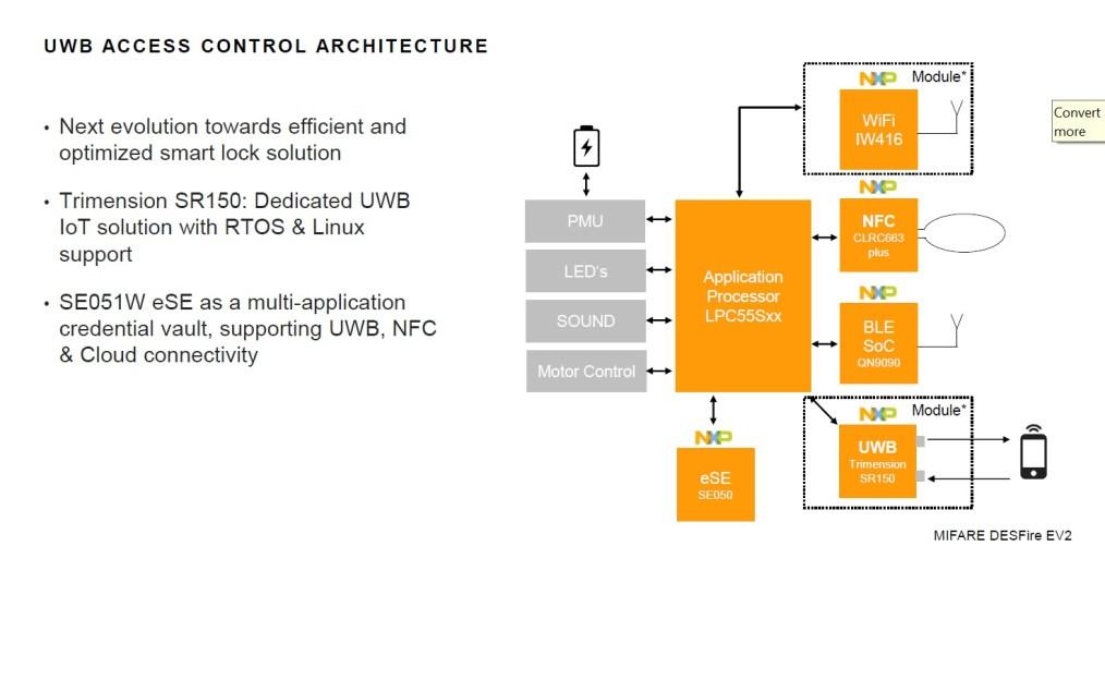 UWB access control NXP