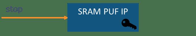Intrinsic ID SRAM PUF - Figure 8