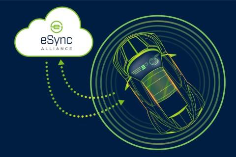 eSync Alliance Specification V2.0