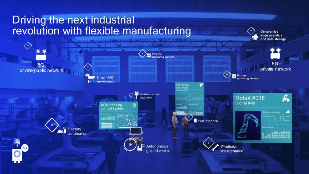 Qualcomm flexible manufacturing with 5G in IoT