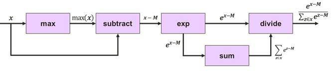 ROSC article figure 1