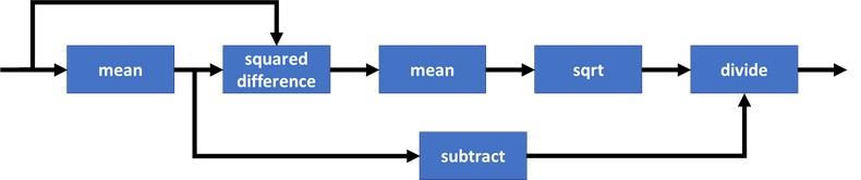 ROSC article figure 2