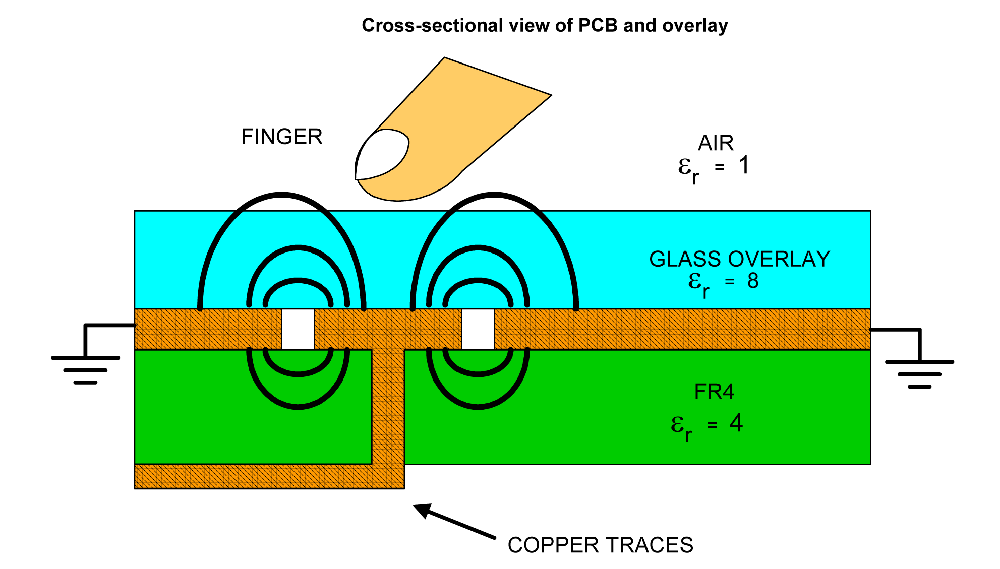 Capacitive Position Sensor Circuits Sensor Circuit Sensorzine