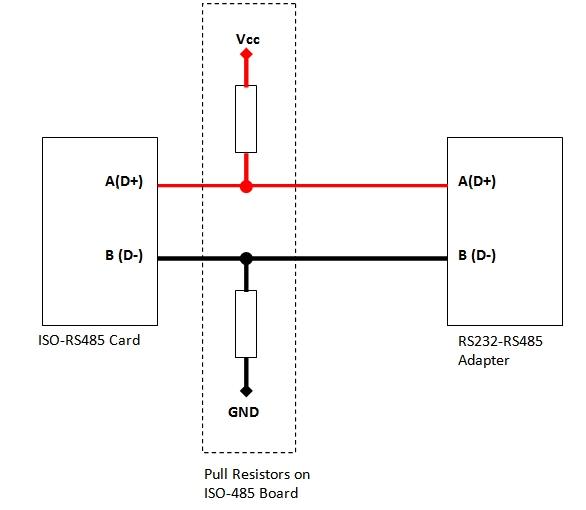 modbus rtu rs485 wiring