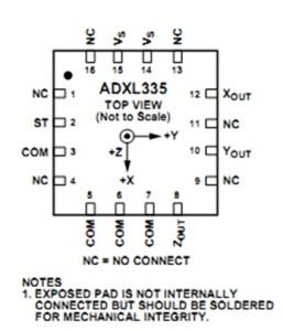 ADXL335_tilt