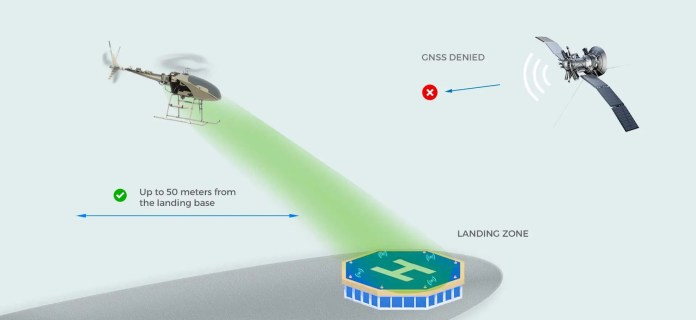 Landing in Moving Vehicles in GNSS denied environments - Veronte