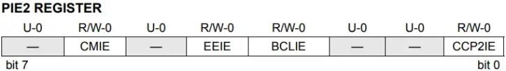 pie2-register-pic16f877a PIC16F877A - Interrupt Tutorial