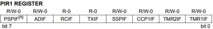 pir1-register-pic16f877a PIC16F877A - Interrupt Tutorial