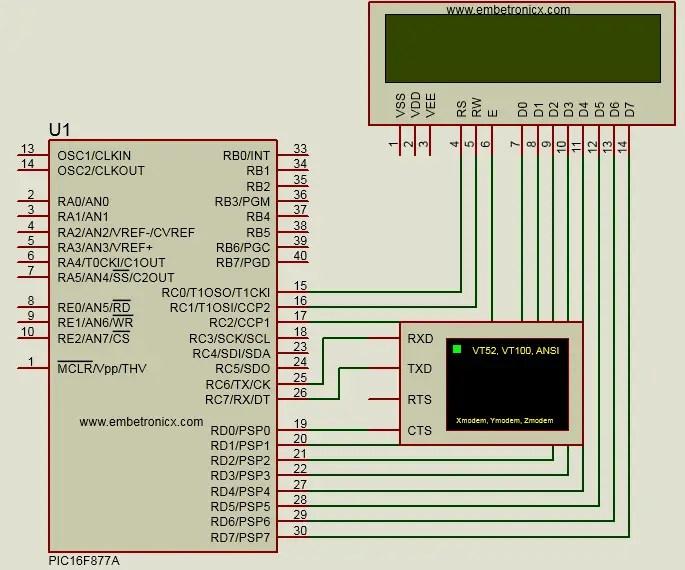 PIC16F877A Interrupt Tutorial (External, Timer, UART Intr