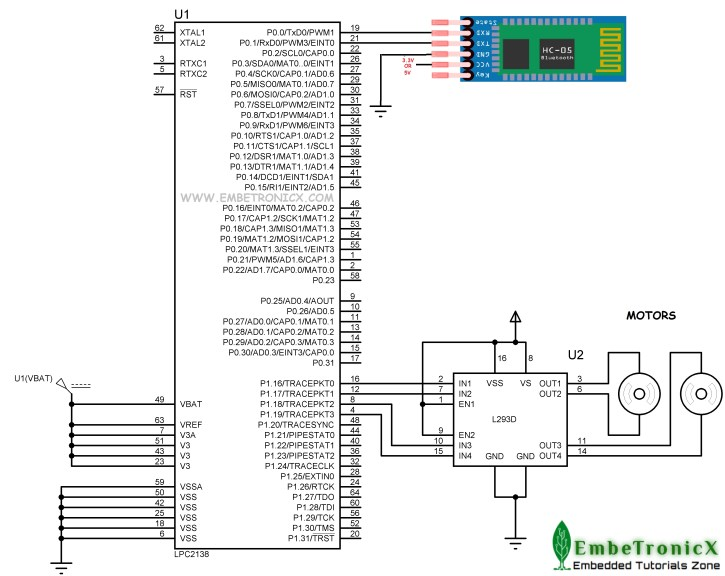 bluetooth-interfacing-with-lpc2148 Bluetooth Interfacing with LPC2148