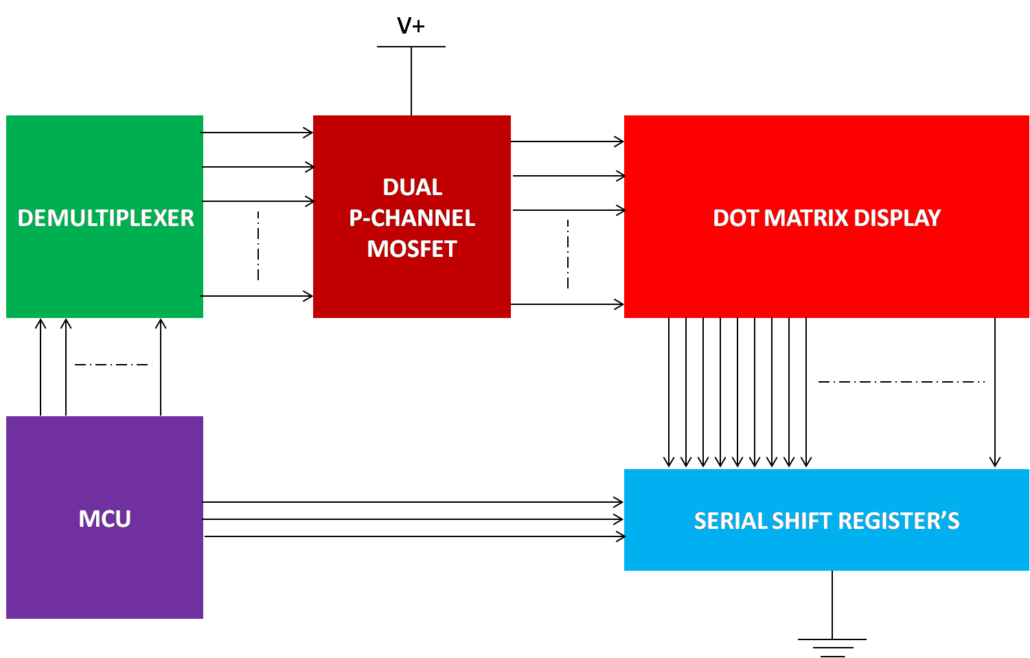 how to simplify block diagrams root cause analysis fishbone diagram example inside dmdembien technology blog