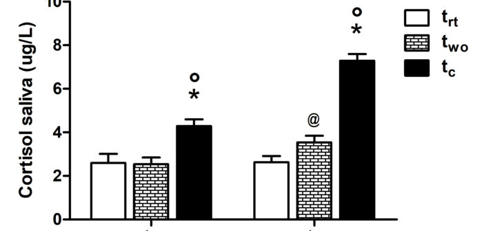 SPORT FOR JOB. DIFFERENCES IN CORTISOL LEVELS IN A WATER