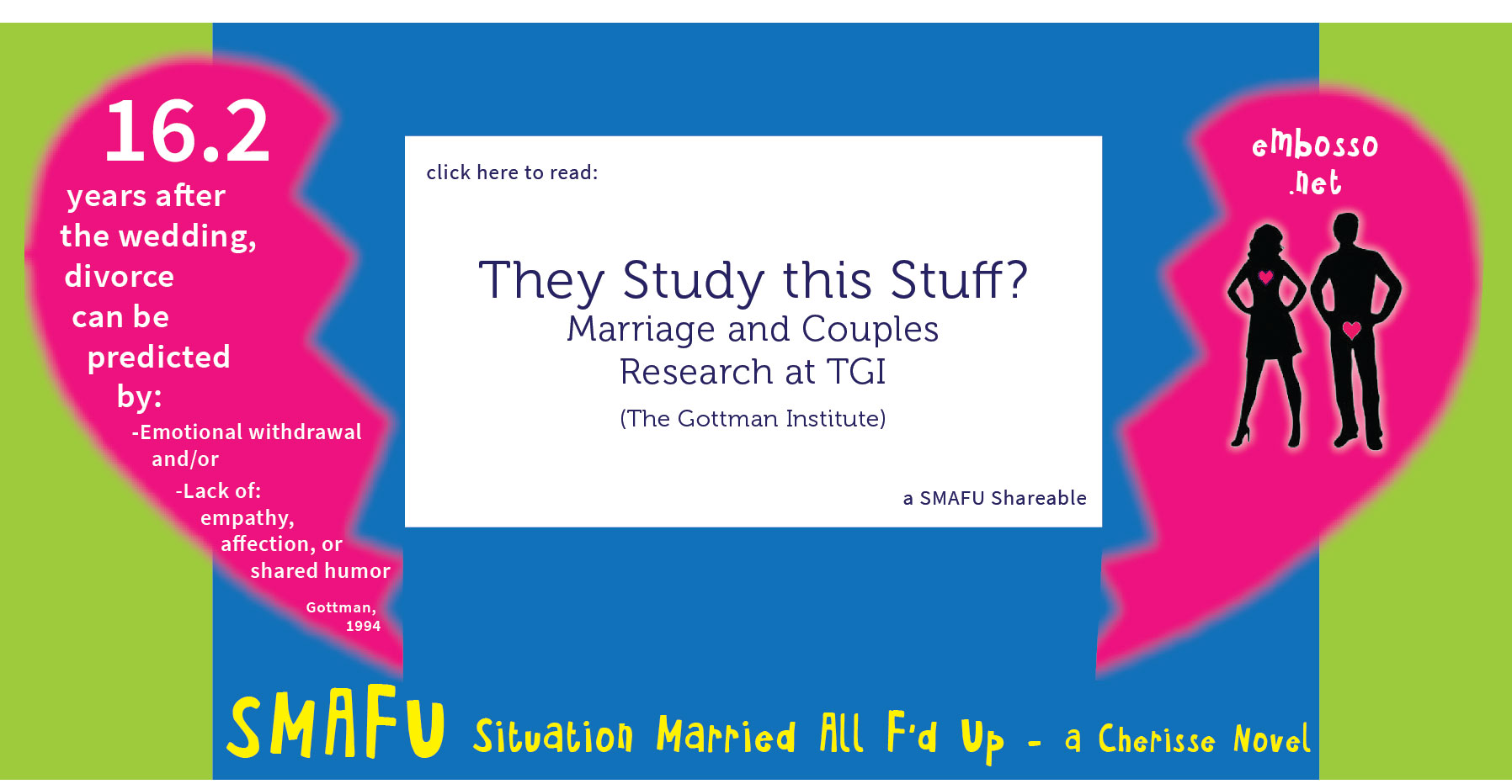 They Study This Stuff?  Marriage and Couples Research at TGI