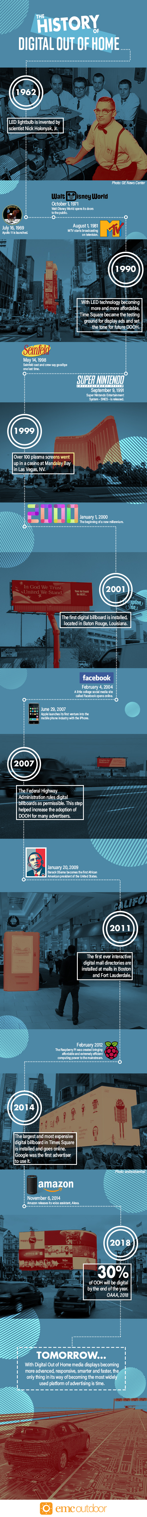 EMCOutdoor-History-of-Digital-Out-of-Home