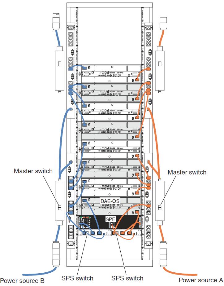serial cable wiring diagram 1994 honda civic 038-003-085 emc dell micro db9 to rj12 sps sense – pros
