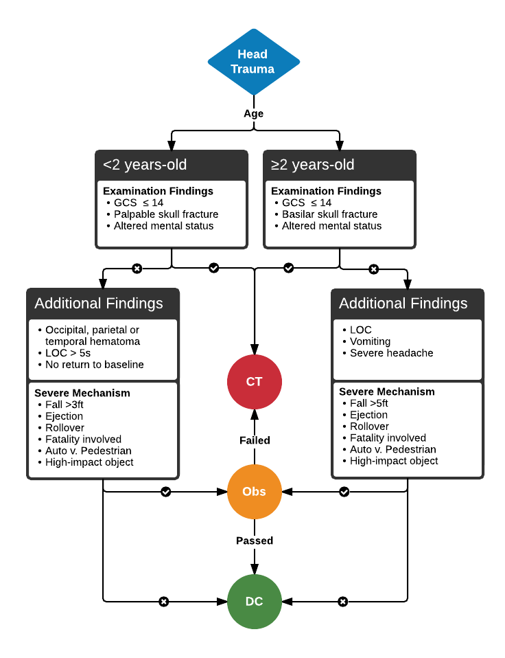emDOCs.net