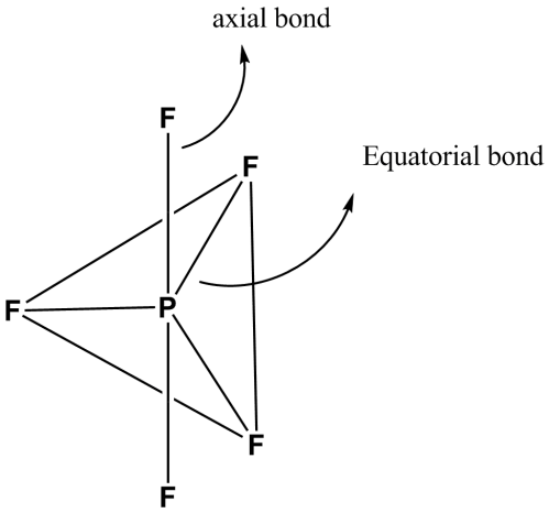 small resolution of axial and equatorial bonds in pcl5