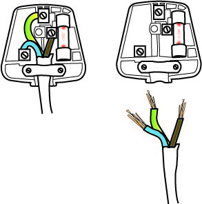 Us 2 Prong Plug Wiring, Us, Free Engine Image For User