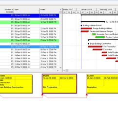 p6 activity network trace logic [ 1863 x 771 Pixel ]