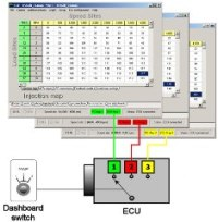 The ECU can store up to three completely separate maps. If set to do so the ECU will allow you to freely switch between maps on-the-fly. A 0-5 volt signal via an analogue input can be used to instruct the ECU which map to use. A simple two position on-off switch can be used to provide a high-low signal that will enable you to switch between two maps. To switch between three maps a rotary multi-position or potentiometer can be used.