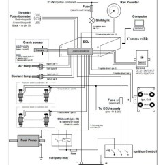 Honda Crv Ecu Wiring Diagram 2005 Civic Parts Emeraldm3d.com - Faqs