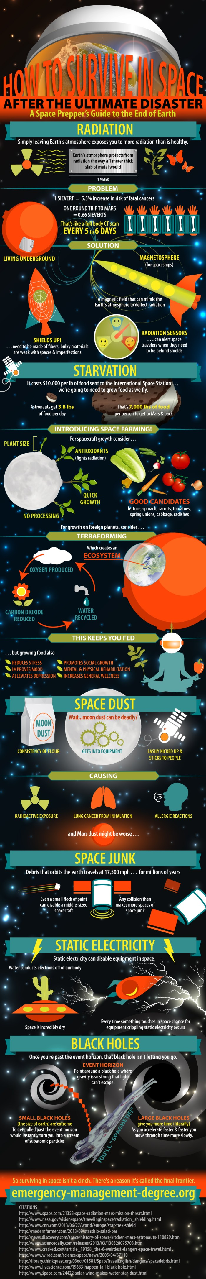 How to Survive in Space