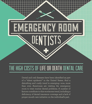 Why to avoid the ER for Dental Emergencies  Emergency Dental Care USA