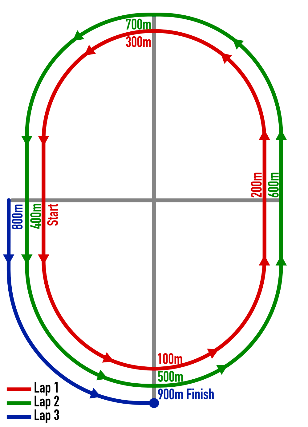 hight resolution of 300 meter track diagram wiring diagram load 300 meter track diagram