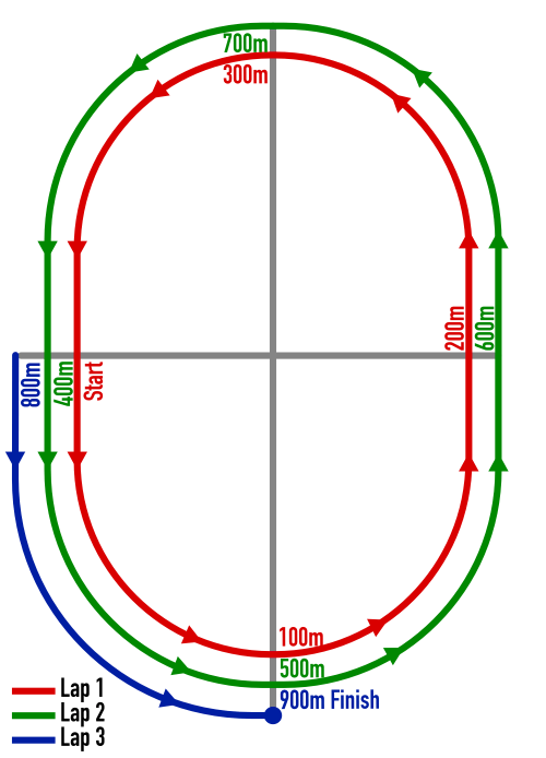 small resolution of 300 meter track diagram wiring diagram load 300 meter track diagram