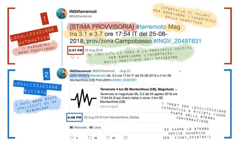 INGV: tweet e magnitudo più veloci ma senza compromettere la qualità