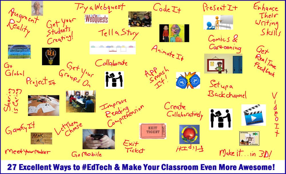 medium resolution of 27 Meaningful (and Fun) Ways to Use Technology for Teaching and Learning    Emerging Education Technologies