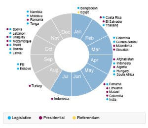 Emerging Market Skeptic - Emerging markets election timetable 2014