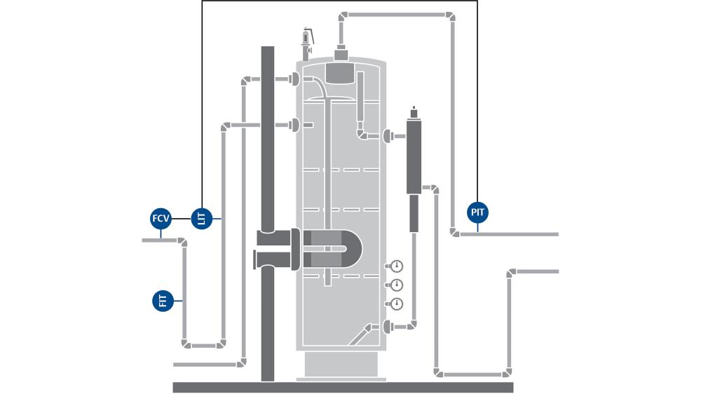 medium resolution of flow meter diagnostics can be used to detect gas carry under and water in oil contamination allowing for improved control and verification of heater treater