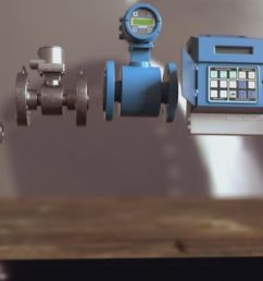 advanced flow measurement diagnostics give complete peace of mind [ 1200 x 675 Pixel ]