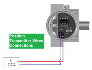 PositionerOnly Configuration on Digital Valve Controller