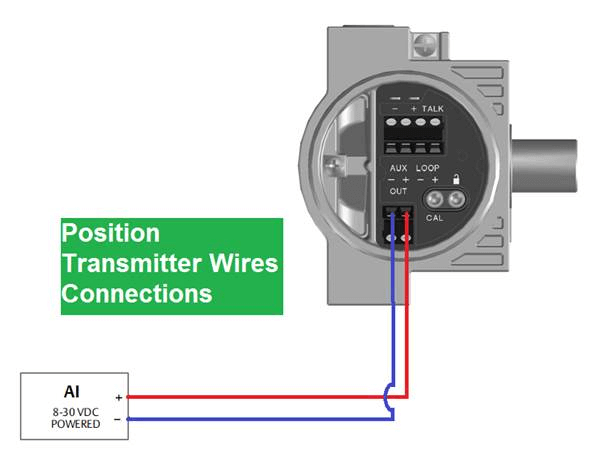 dvc6200 wiring diagram gfci outlet with switch emerson exchange 365