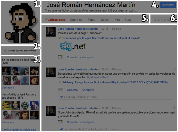 Google Plus (Google+): Google Profile. Perfiles de Google+.