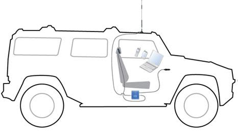 Car Plug Adapter Car Plug Fuse Wiring Diagram ~ Odicis