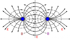 magnetic field extension
