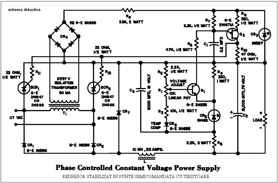 Tehnium scheme electronice