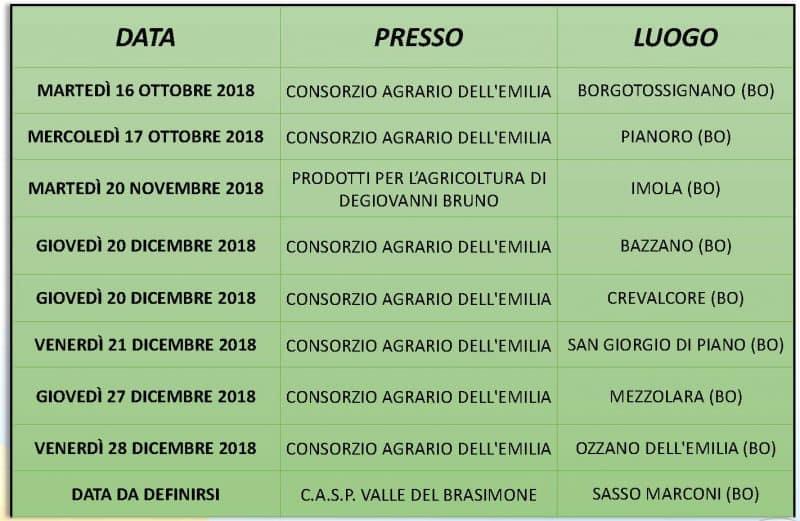 calendario raccolte a Bologna e provincia