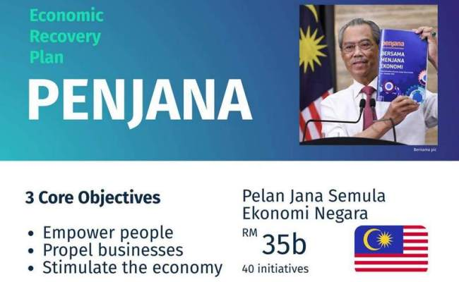 Economic Recovery Plan Penjana From Emily To You
