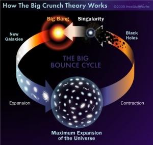 Web 3.0 Big Bang and Crunch – Part 1
