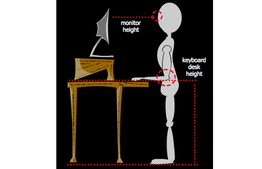 Ergonomic Desk Diagram Office Desk Ergonomics Diagram In Addition